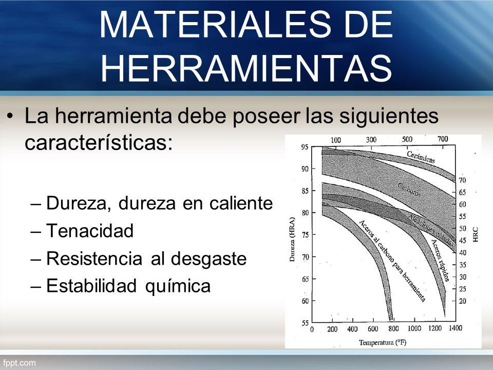 MATERIALES DE HERRAMIENTAS La herramienta debe poseer las siguientes características: –Dureza, dureza en caliente –Tenacidad –Resistencia al desgaste