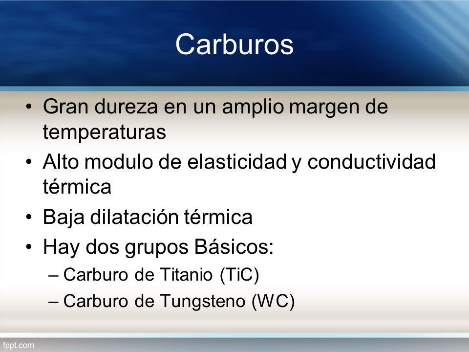 Carburos Gran dureza en un amplio margen de temperaturas Alto modulo de elasticidad y conductividad térmica Baja dilatación térmica Hay dos grupos Bás