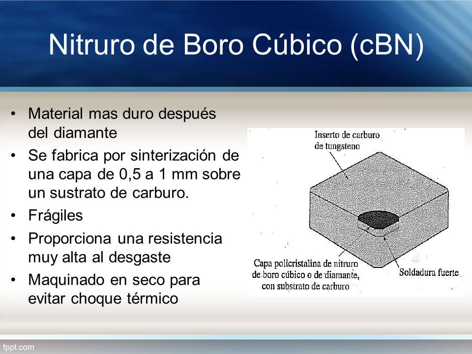 Nitruro de Boro Cúbico (cBN) Material mas duro después del diamante Se fabrica por sinterización de una capa de 0,5 a 1 mm sobre un sustrato de carbur