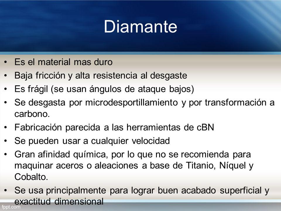 Diamante Es el material mas duro Baja fricción y alta resistencia al desgaste Es frágil (se usan ángulos de ataque bajos) Se desgasta por microdesport