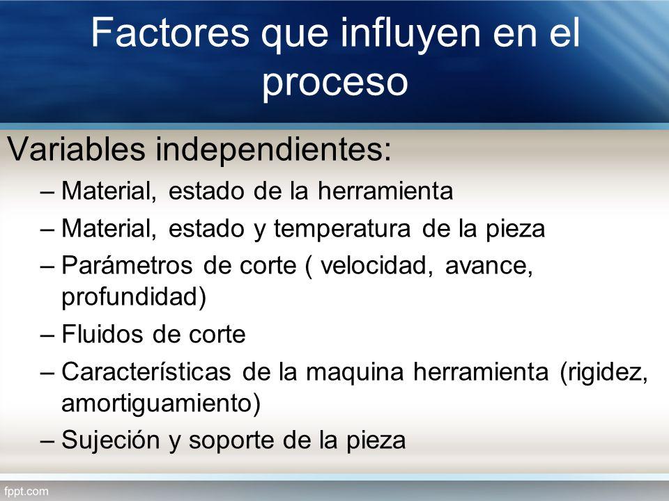Factores que influyen en el proceso Variables independientes: –Material, estado de la herramienta –Material, estado y temperatura de la pieza –Parámet