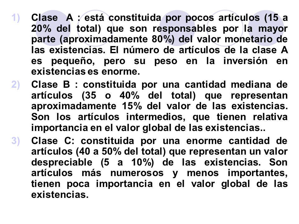 1)Clase A : está constituida por pocos artículos (15 a 20% del total) que son responsables por la mayor parte (aproximadamente 80%) del valor monetari