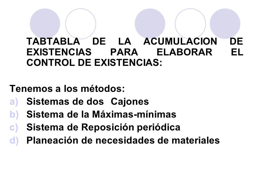 TABTABLA DE LA ACUMULACION DE EXISTENCIAS PARA ELABORAR EL CONTROL DE EXISTENCIAS: Tenemos a los métodos: a)Sistemas de dos Cajones b)Sistema de la Má