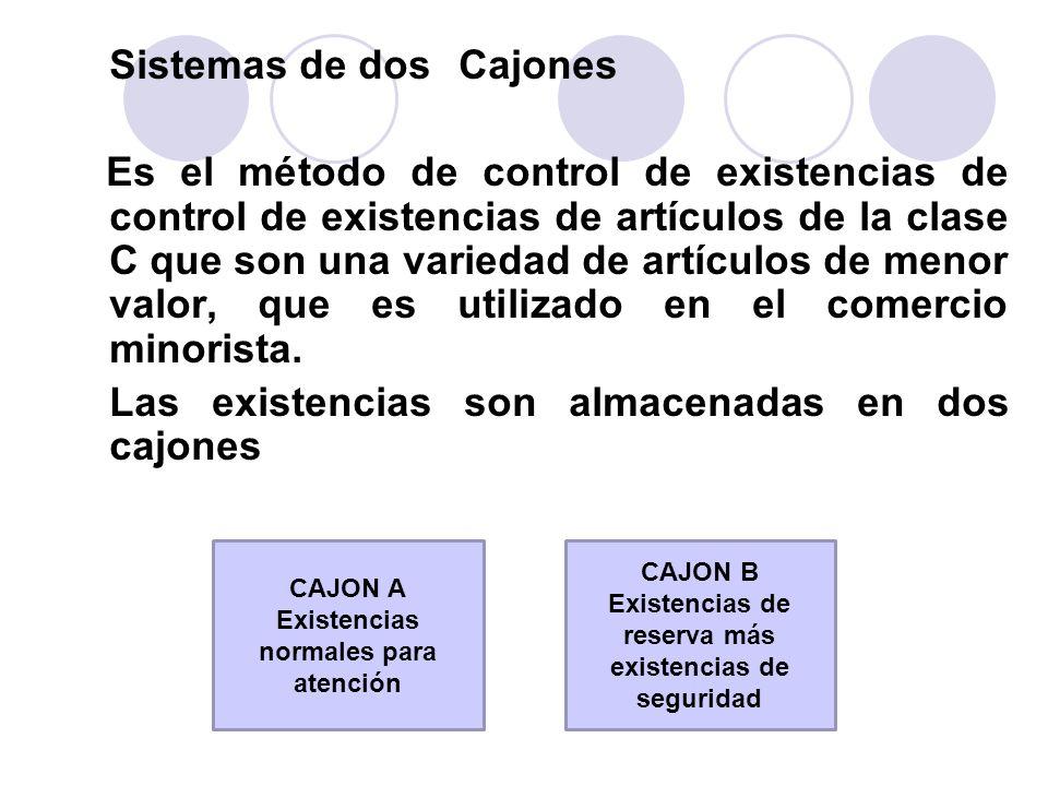 Sistemas de dos Cajones Es el método de control de existencias de control de existencias de artículos de la clase C que son una variedad de artículos