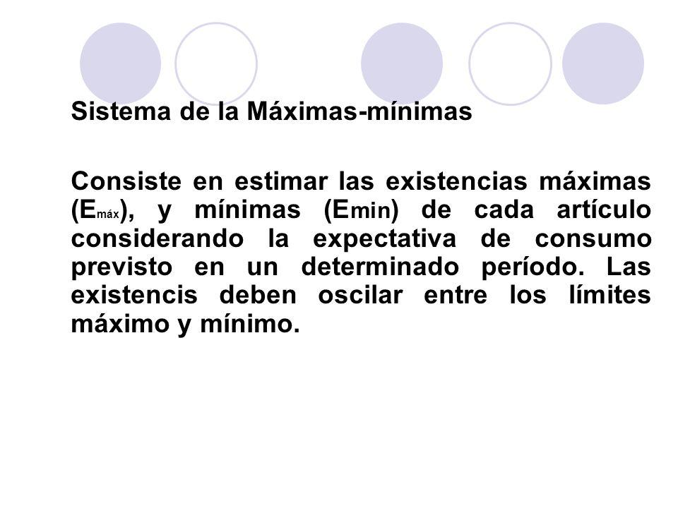 Sistema de la Máximas-mínimas Consiste en estimar las existencias máximas (E máx ), y mínimas (E min ) de cada artículo considerando la expectativa de
