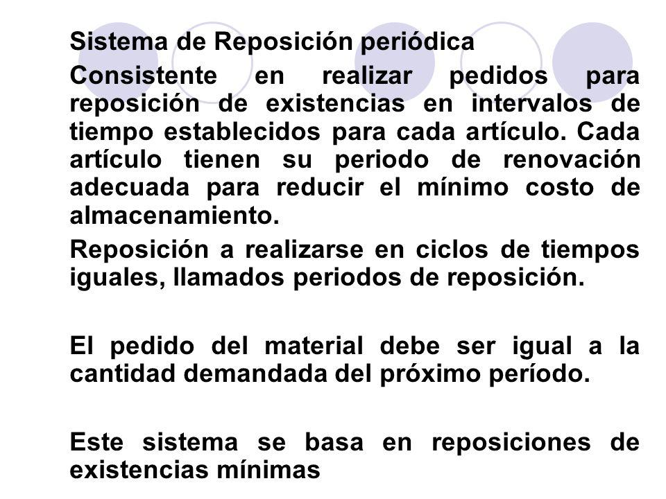 Sistema de Reposición periódica Consistente en realizar pedidos para reposición de existencias en intervalos de tiempo establecidos para cada artículo