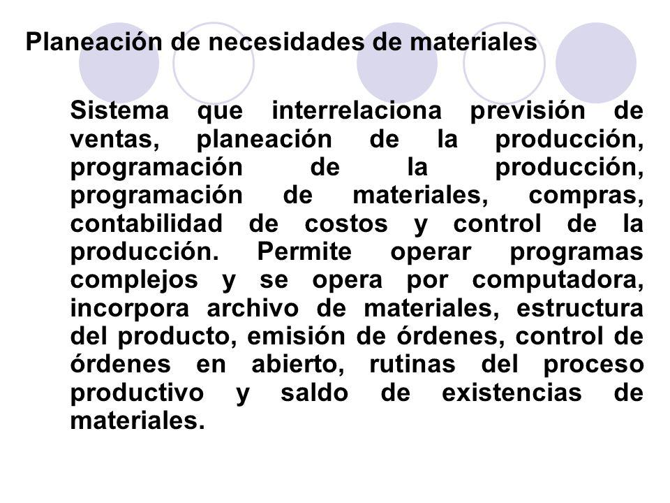 Planeación de necesidades de materiales Sistema que interrelaciona previsión de ventas, planeación de la producción, programación de la producción, pr