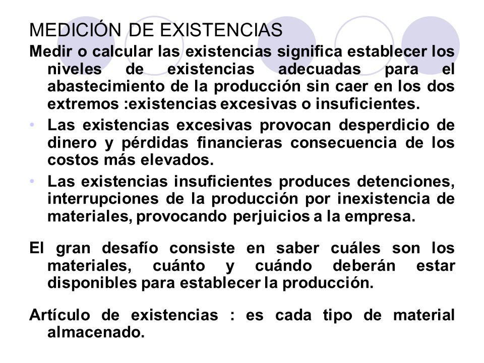 MEDICIÓN DE EXISTENCIAS Medir o calcular las existencias significa establecer los niveles de existencias adecuadas para el abastecimiento de la produc