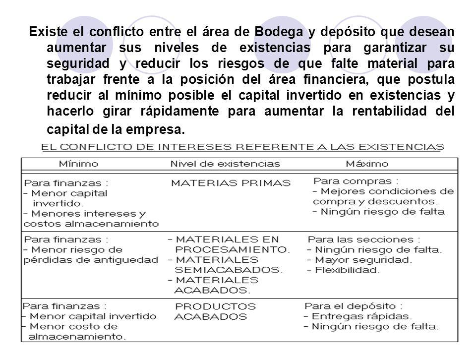 TECNICAS CUANTITATIVAS PARA CALCULAR LA PREVISION DEL CONSUMO DE MATERIALES a)Método del consumo del último período.