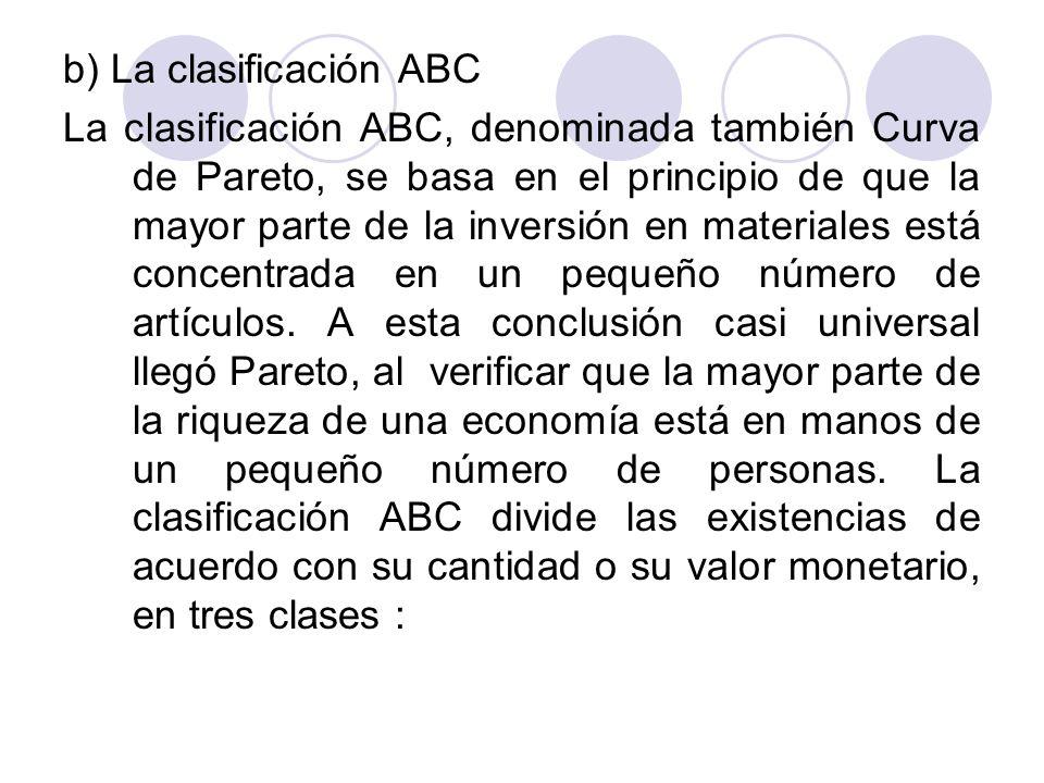 b) La clasificación ABC La clasificación ABC, denominada también Curva de Pareto, se basa en el principio de que la mayor parte de la inversión en mat