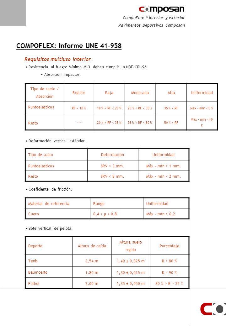 CompoFlex ® interior y exterior Pavimentos Deportivos Composan Características COMPOFLEX: Informe UNE 41-958 Resistencia al desgaste.