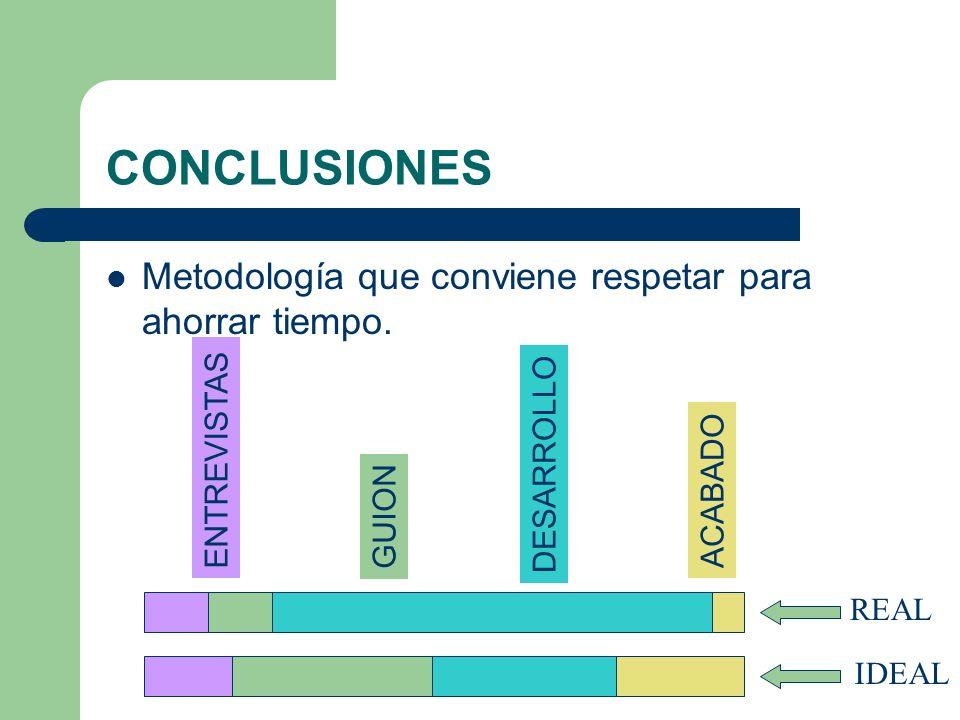 CONCLUSIONES Metodología que conviene respetar para ahorrar tiempo.