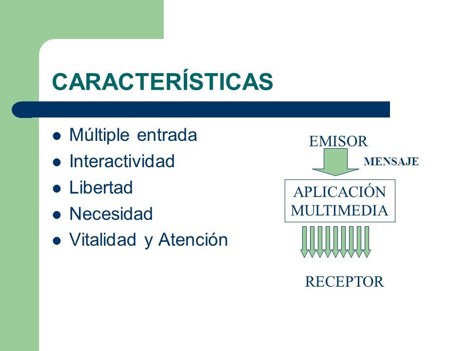 CARACTERÍSTICAS Múltiple entrada Interactividad Libertad Necesidad Vitalidad y Atención MENSAJE APLICACIÓN MULTIMEDIA EMISOR RECEPTOR