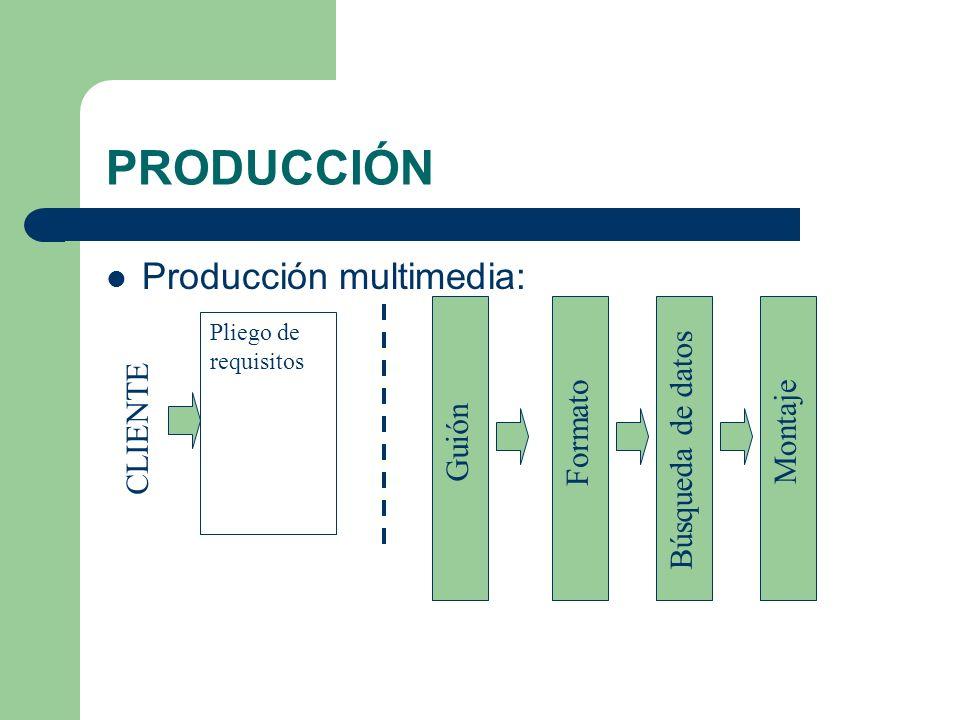 PRODUCCIÓN Producción Cíclica: Entrevista con el cliente Prototipo desarrollo