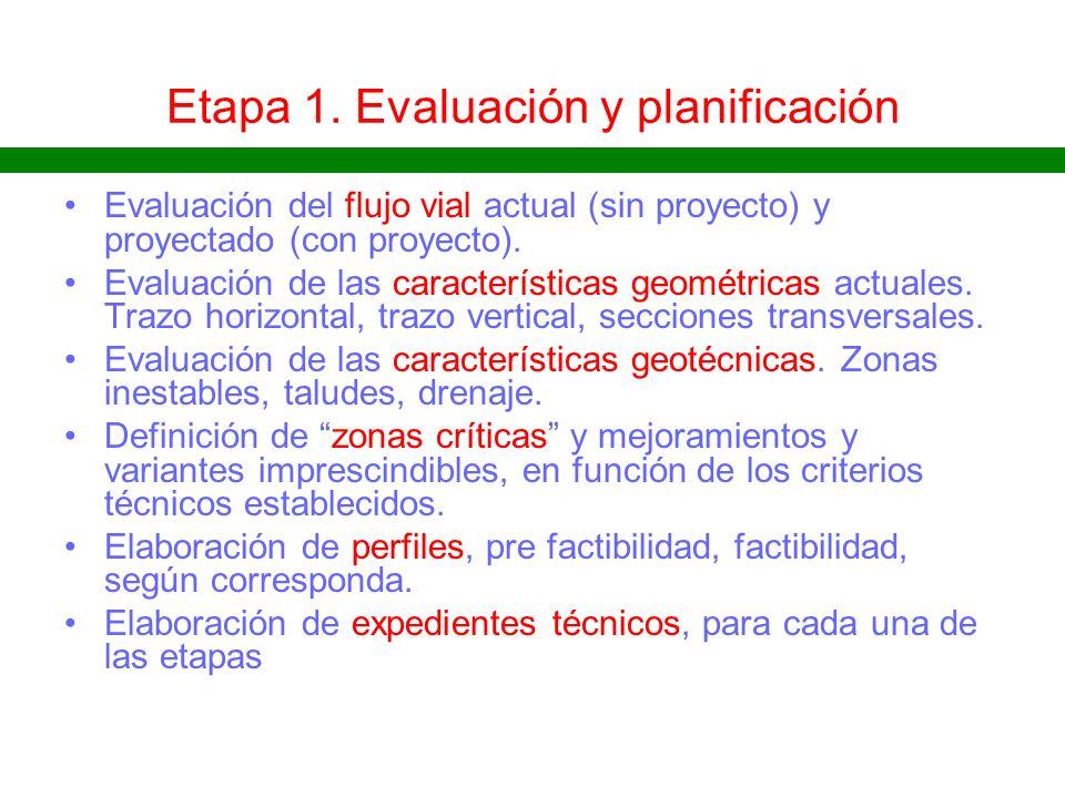 Etapa 1. Evaluación y planificación Evaluación del flujo vial actual (sin proyecto) y proyectado (con proyecto). Evaluación de las características geo
