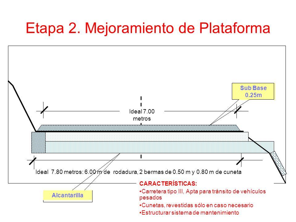 Etapa 2. Mejoramiento de Plataforma Ideal 7.00 metros Sub Base 0.25m Ideal 7.80 metros: 6.00 m de rodadura, 2 bermas de 0.50 m y 0.80 m de cuneta Alca