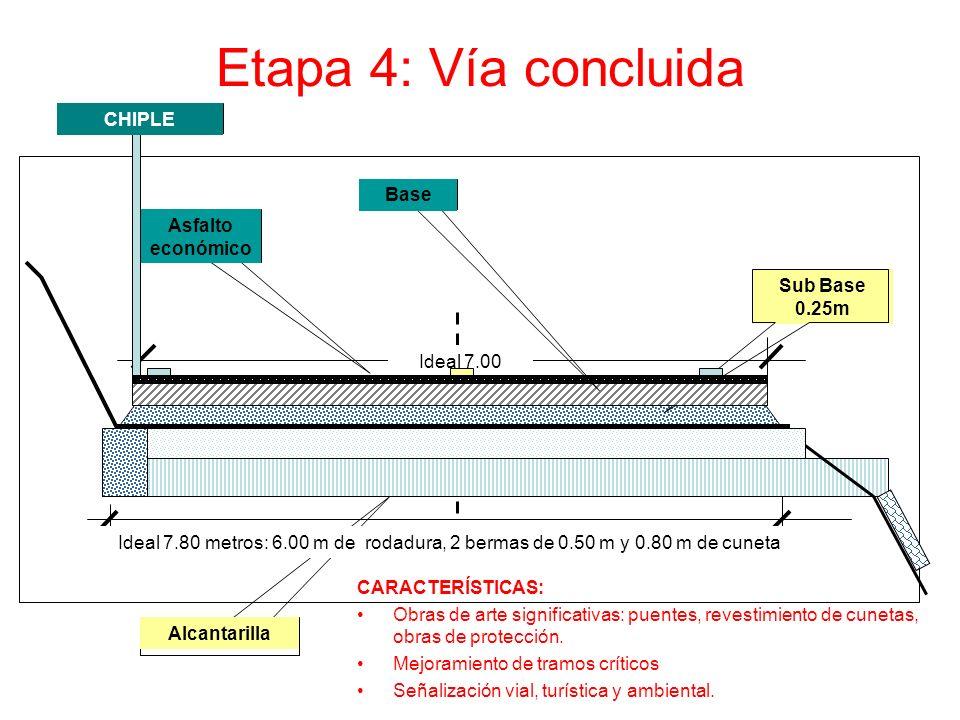 Etapa 4: Vía concluida Ideal 7.00 metros Sub Base 0.25m Alcantarilla Asfalto económico Base CHIPLE CARACTERÍSTICAS: Obras de arte significativas: puen