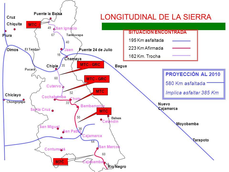 Chiple Jaen Tamborapa San Ignacio Puente la Balsa Cutervo Chota Santa Cruz Chongoyape Bambamarca Celendín Cajamarca San Marcos Cajabamba San Miguel Ch
