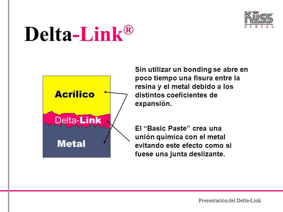 Presentación del Delta-Link Ventajas Para cualquier metal y acrílico Individualización del opaquer Resistente al monómero Endurece en cualquier máquina de luz a base de UVA (320-400 nm) Es elástico por fuerzas van-der-Waals (enlaces de puente de hidrógeno)