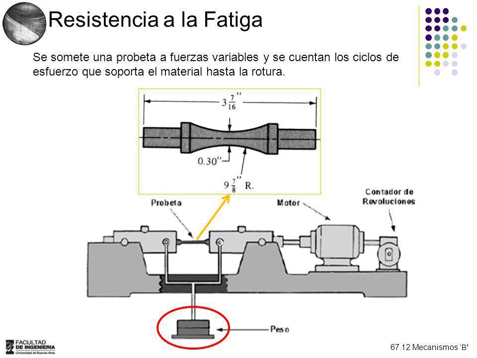 67.12 Mecanismos B Resistencia a la Fatiga Se´ Sf´ DIAGRAMA S-N Material: acero UNS G41300 Normalizado Resistencia a la fatiga Número de ciclos