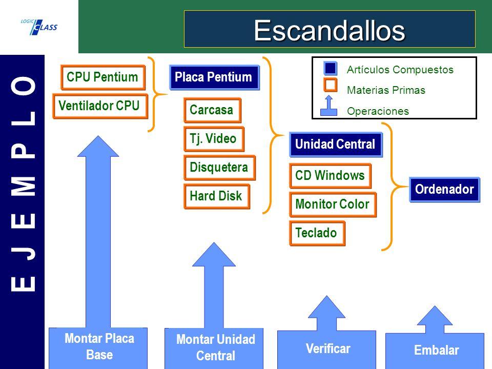 CD Windows Monitor Color Teclado Ordenador Montar Unidad Central Montar Placa Base Verificar Embalar E J E M P L O Artículos Compuestos Materias Primas Operaciones Carcasa Tj.