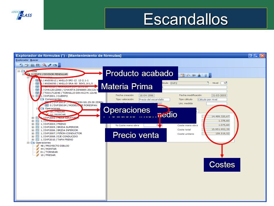 Producto acabado Producto intermedio Materia Prima Costes Precio venta Operaciones Escandallos