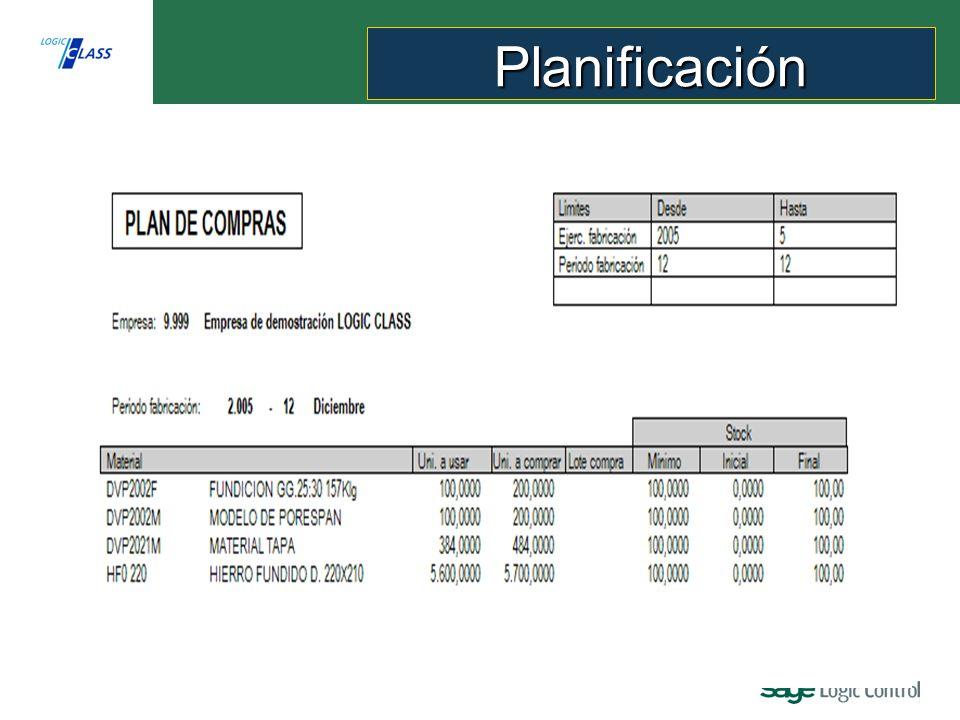 Demanda Corregida = Demanda Prevista + Stock Seguridad - Stock Inicial. Demanda Planificación
