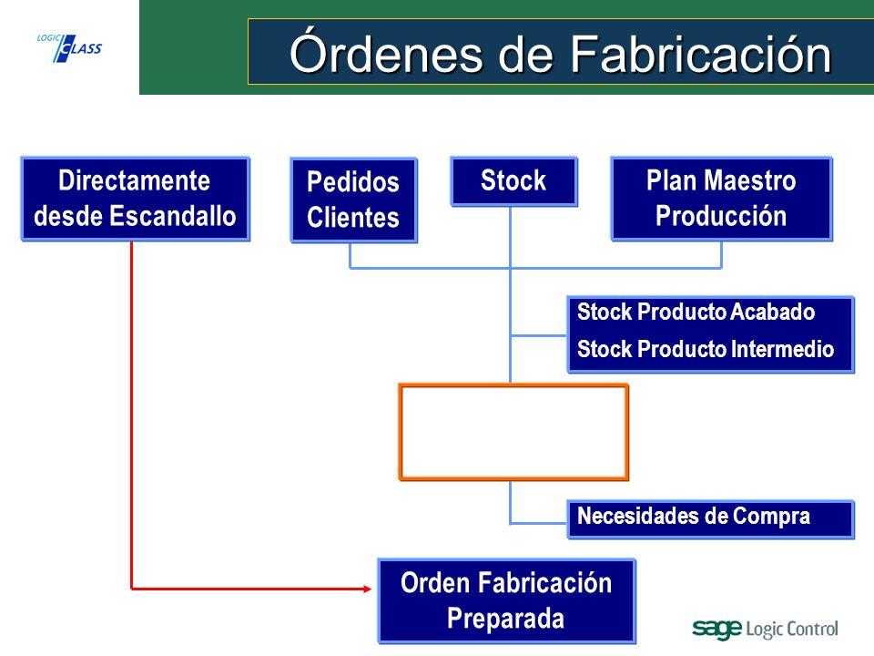 Stock Producto Acabado Stock Producto Intermedio Orden Fabricación Preparada Necesidades de Fabricación Necesidades de Compra Directamente desde Escandallo Plan Maestro Producción Stock Pedidos Clientes Órdenes de Fabricación