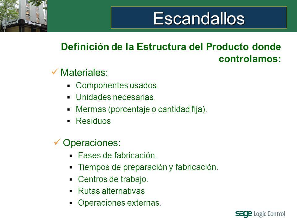 Materiales: Componentes usados.Unidades necesarias.