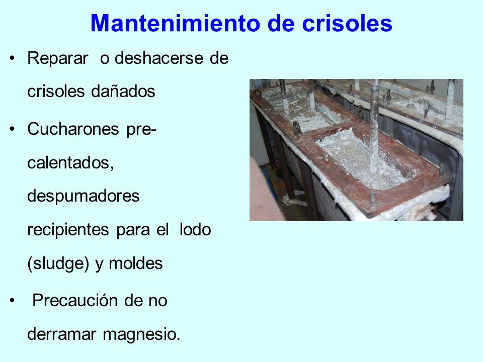 Mantenimiento de crisoles Reparar o deshacerse de crisoles dañados Cucharones pre- calentados, despumadores recipientes para el lodo (sludge) y moldes