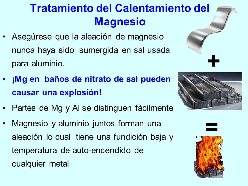 Tratamiento del Calentamiento del Magnesio Asegúrese que la aleación de magnesio nunca haya sido sumergida en sal usada para aluminio. ¡Mg en baños de