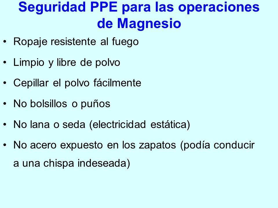 Seguridad PPE para las operaciones de Magnesio Ropaje resistente al fuego Limpio y libre de polvo Cepillar el polvo fácilmente No bolsillos o puños No