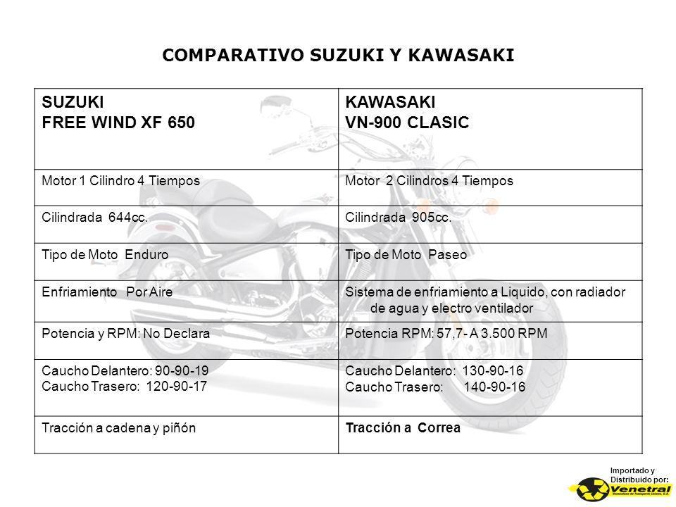 COMPARATIVO SUZUKI Y KAWASAKI SUZUKI FREE WIND XF 650 KAWASAKI VN-900 CLASIC Motor 1 Cilindro 4 TiemposMotor 2 Cilindros 4 Tiempos Cilindrada 644cc.Ci