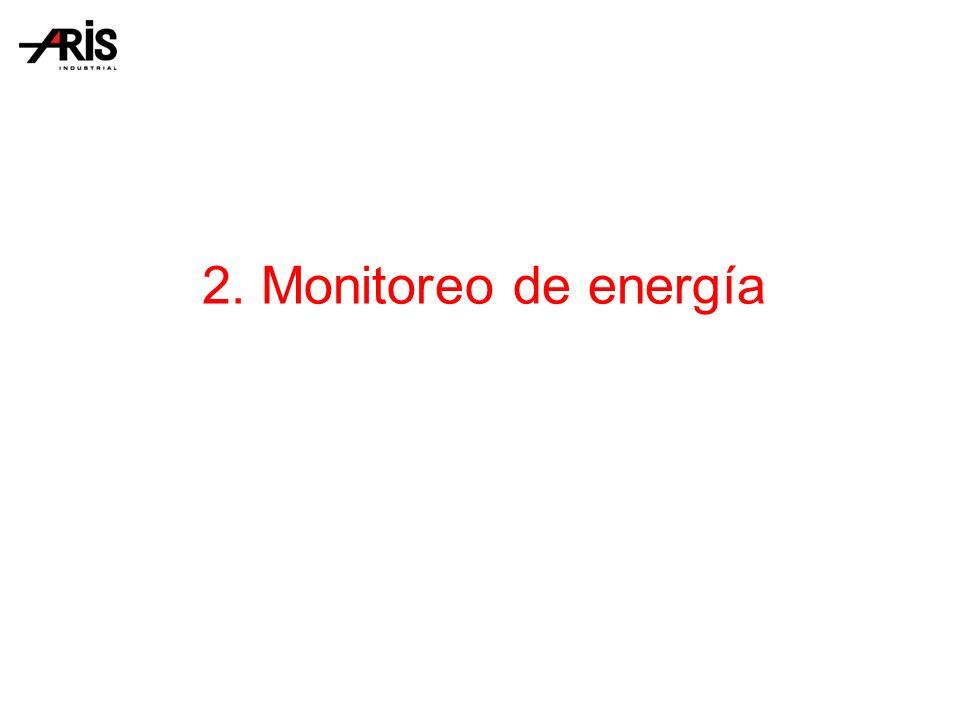 2. Monitoreo de energía