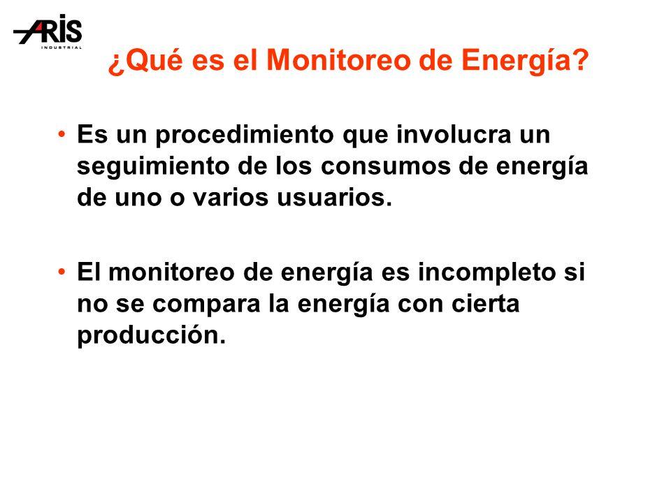 ¿Qué es el Monitoreo de Energía.