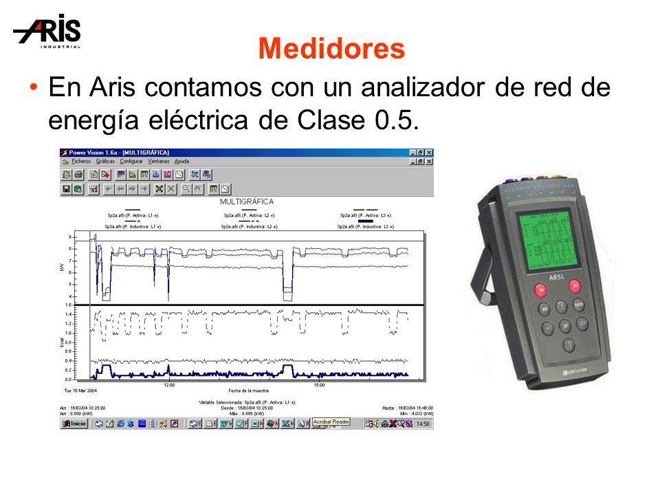 Medidores En Aris contamos con un analizador de red de energía eléctrica de Clase 0.5.