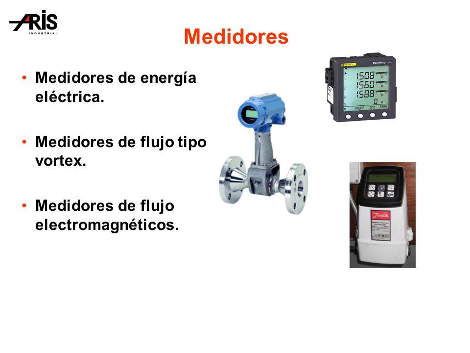 Medidores Medidores de energía eléctrica.Medidores de flujo tipo vortex.