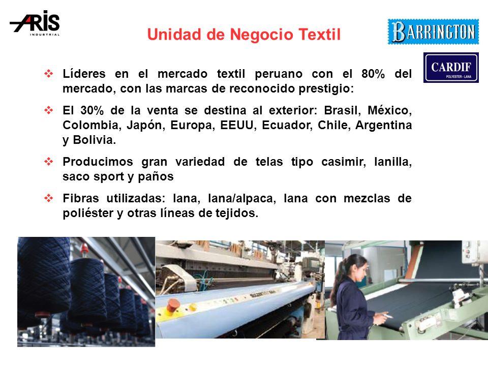 Líderes en el mercado textil peruano con el 80% del mercado, con las marcas de reconocido prestigio: El 30% de la venta se destina al exterior: Brasil, México, Colombia, Japón, Europa, EEUU, Ecuador, Chile, Argentina y Bolivia.