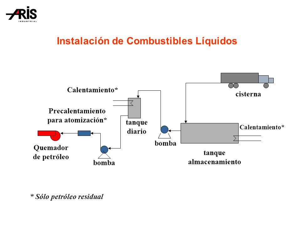 Instalación de Combustibles Líquidos cisterna tanque almacenamiento Calentamiento* tanque diario bomba Precalentamiento para atomización* Quemador de petróleo * Sólo petróleo residual