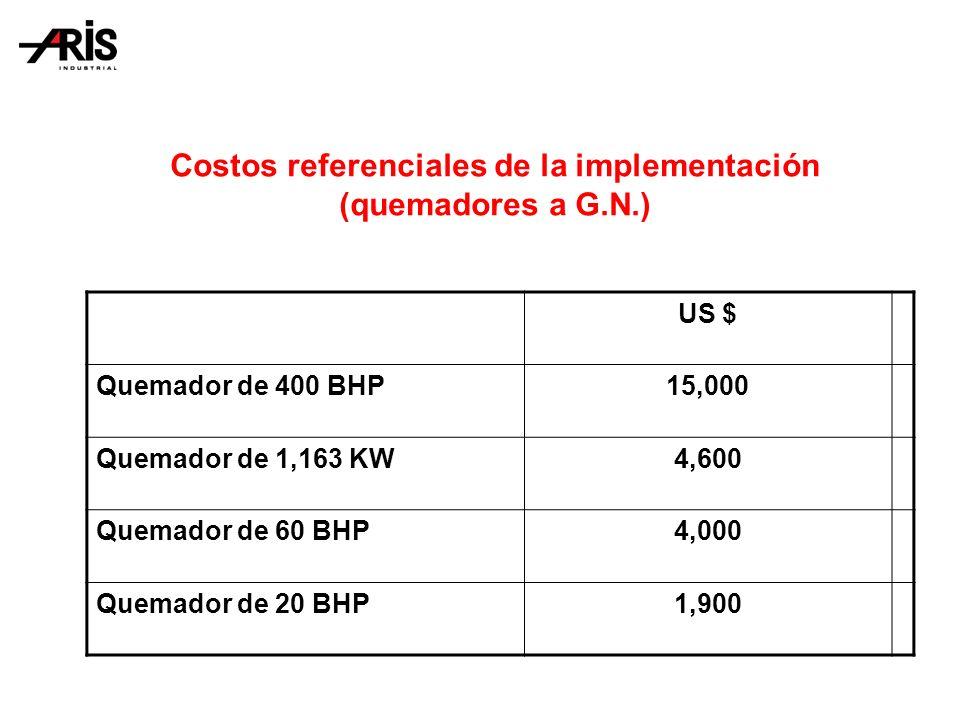 Costos referenciales de la implementación (quemadores a G.N.) US $ Quemador de 400 BHP15,000 Quemador de 1,163 KW4,600 Quemador de 60 BHP4,000 Quemador de 20 BHP1,900