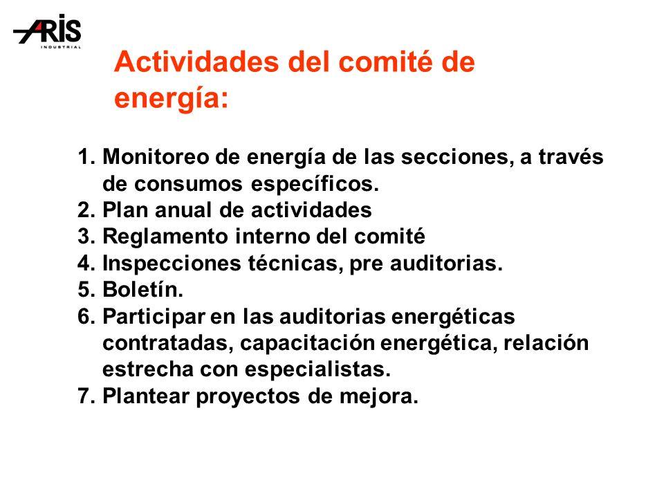 Actividades del comité de energía: 1.Monitoreo de energía de las secciones, a través de consumos específicos.