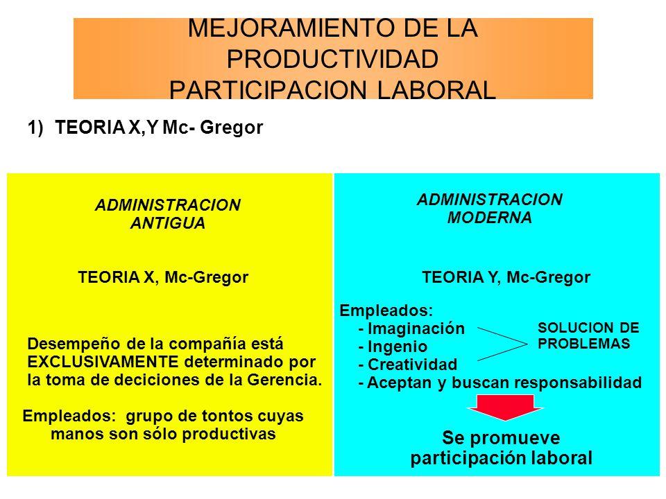 12 ADMINISTRACION ANTIGUA ADMINISTRACION MODERNA TEORIA X, Mc-GregorTEORIA Y, Mc-Gregor Se promueve participación laboral Empleados: grupo de tontos c
