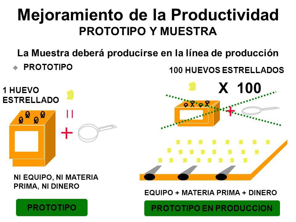 14 La Muestra deberá producirse en la línea de producción Mejoramiento de la Productividad PROTOTIPO Y MUESTRA u PROTOTIPO XX XX NI EQUIPO, NI MATERIA