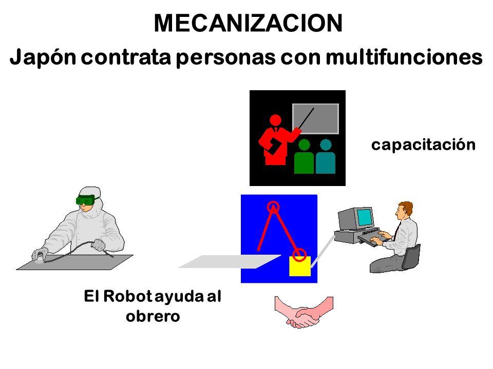 19 MECANIZACION Japón contrata personas con multifunciones capacitación El Robot ayuda al obrero