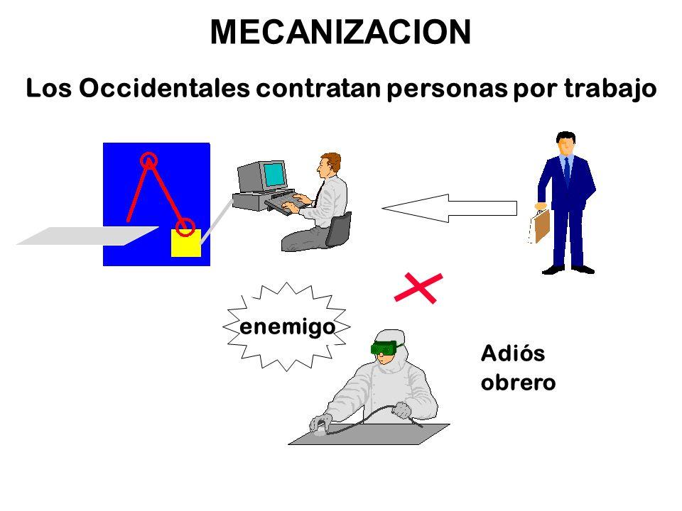 20 Adiós obrero enemigo MECANIZACION Los Occidentales contratan personas por trabajo