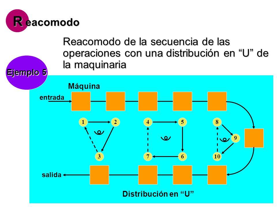 R eacomodo Reacomodo de la secuencia de las operaciones con una distribución en U de la maquinaria 12458 9 37610 Máquina entrada salida Ejemplo 5 Dist
