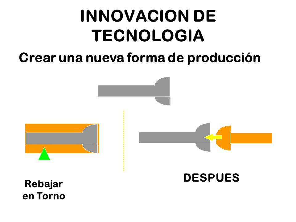 26 INNOVACION DE TECNOLOGIA Crear una nueva forma de producción Rebajar en Torno DESPUES