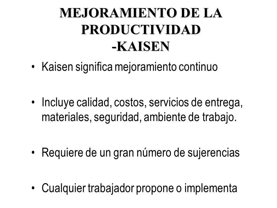 28 MEJORAMIENTO DE LA PRODUCTIVIDAD -KAISEN Kaisen significa mejoramiento continuo Incluye calidad, costos, servicios de entrega, materiales, segurida