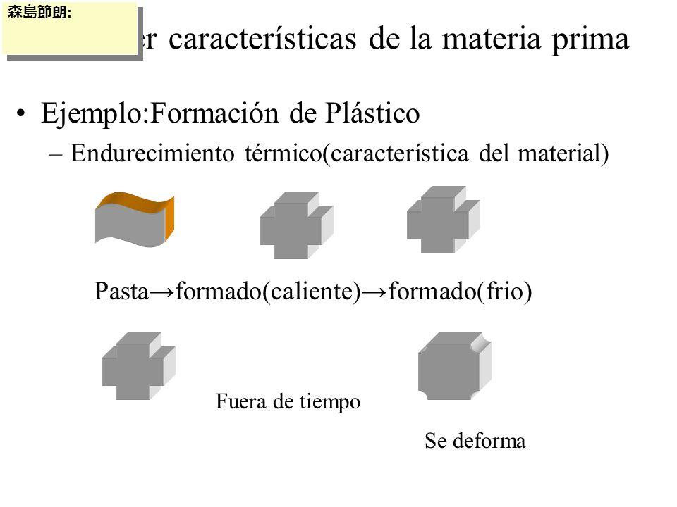 3 Conocer características de la materia prima Ejemplo:Formación de Plástico –Endurecimiento térmico(característica del material) : : Pastaformado(cali