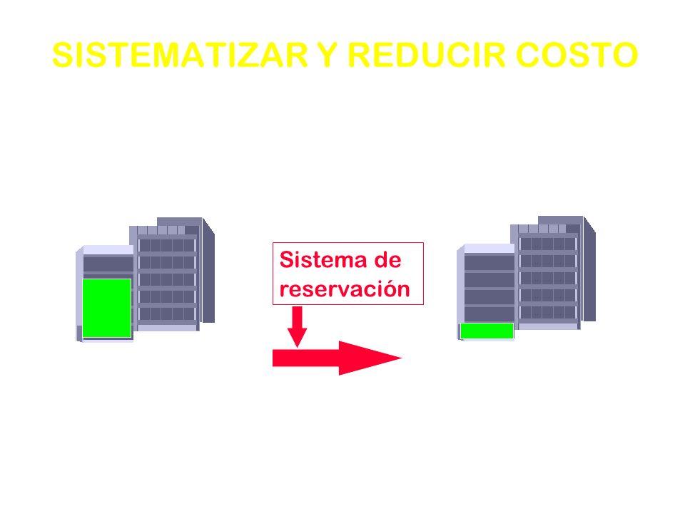 36 SISTEMATIZAR Y REDUCIR COSTO La Productividad se aplica a toda industria 2 hrs. de espera y 5 min. de consulta 15 min. de espera Sistema de reserva